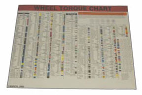 LTI Tools Wheel Torque Socket  Laminated Wall Chart