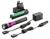 Streamlight Stinger® LED HL™ Rechargeable Flashlight with PiggyBack® Charger, Purple